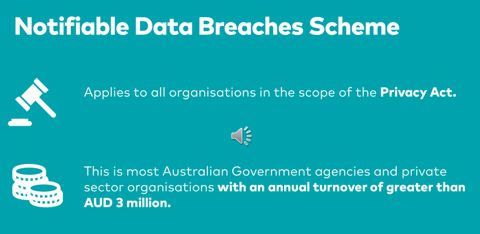 Notifiable Data Breach
